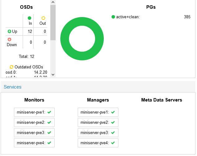 Aggiornamento Proxmox 7.0 e Ceph Pacific 16.2.4